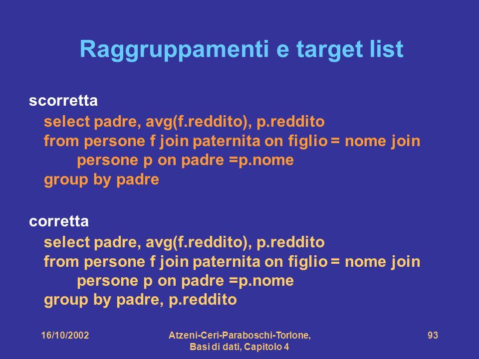 16/10/2002Atzeni-Ceri-Paraboschi-Torlone, Basi di dati, Capitolo 4 93 Raggruppamenti e target list scorretta select padre, avg(f.reddito), p.reddito from persone f join paternita on figlio = nome join persone p on padre =p.nome group by padre corretta select padre, avg(f.reddito), p.reddito from persone f join paternita on figlio = nome join persone p on padre =p.nome group by padre, p.reddito