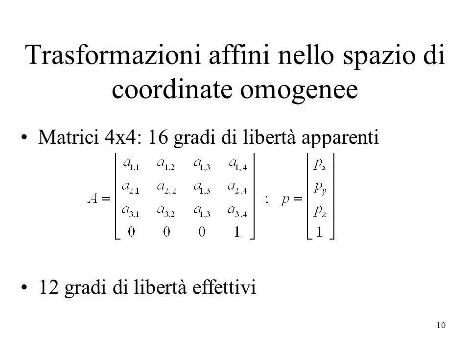 10 Trasformazioni affini nello spazio di coordinate omogenee Matrici 4x4: 16 gradi di libertà apparenti 12 gradi di libertà effettivi