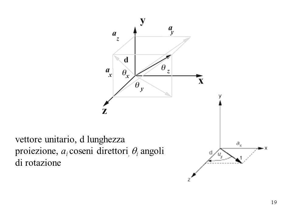 19 vettore unitario, d lunghezza proiezione, a i coseni direttori, i angoli di rotazione