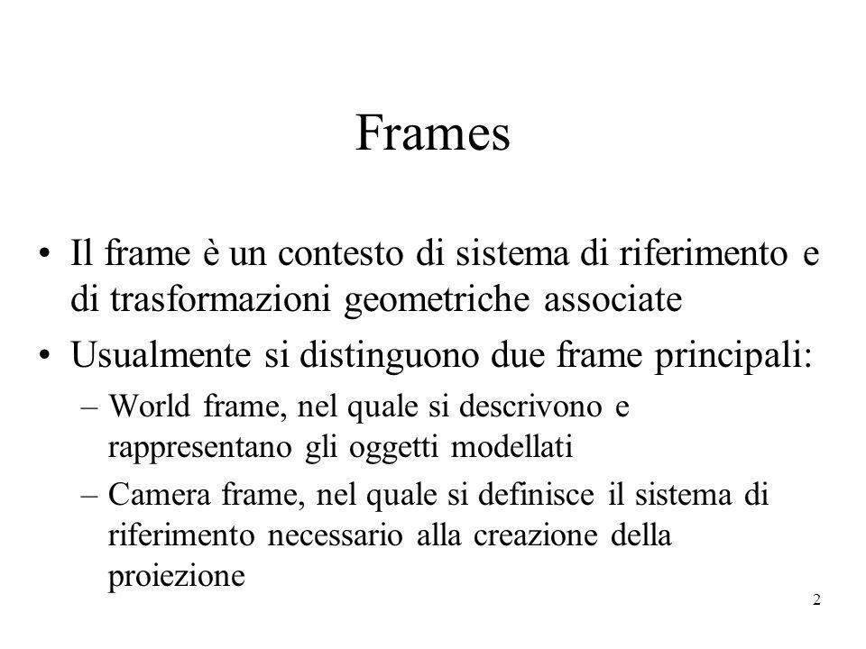 2 Frames Il frame è un contesto di sistema di riferimento e di trasformazioni geometriche associate Usualmente si distinguono due frame principali: –W
