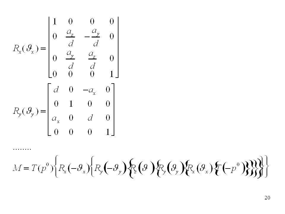 21 OpenGl Current Transformation Matrix CTM: è la matrice che viene applicata a ogni vertice di una scena - successivo alla sua definizione Se si cambia CTM si cambia lo stato del sistema –Inizialmente posta a identità: CTM := I –Viene modificata o per assegnamento o per pre - post - moltiplicazione glLoadMatrixf(pointer_to_matrix) glLoadIdentity() glRotatef(angle, vx, vy, vz) glTranslatef(dx, dy, dz) glScale(sx, sy, sz)