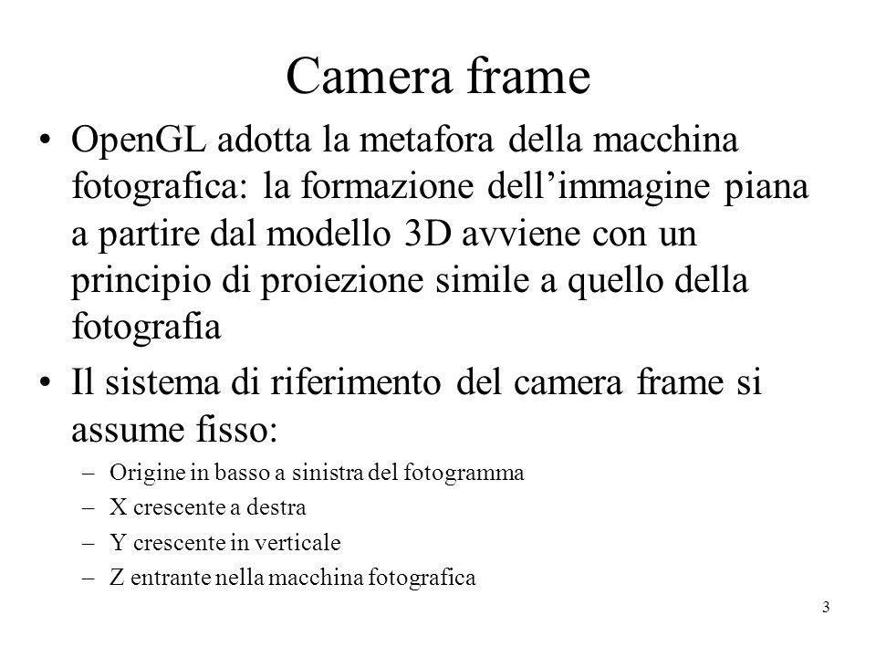 3 Camera frame OpenGL adotta la metafora della macchina fotografica: la formazione dellimmagine piana a partire dal modello 3D avviene con un principi