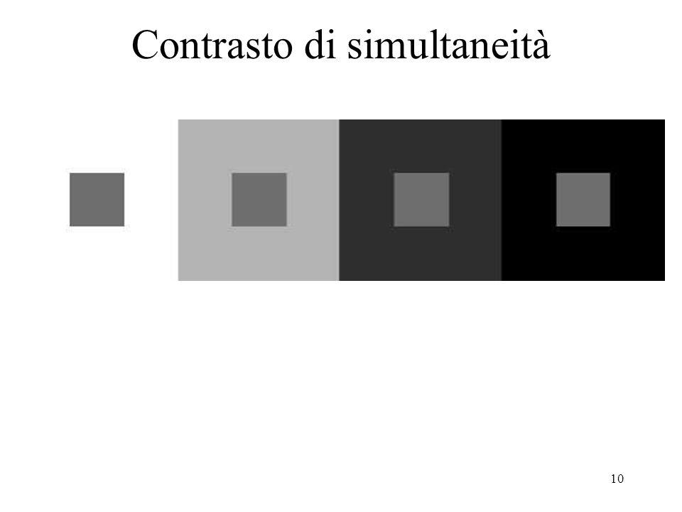 10 Contrasto di simultaneità