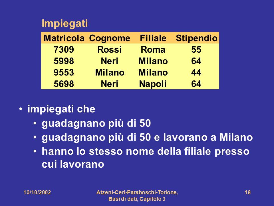 10/10/2002Atzeni-Ceri-Paraboschi-Torlone, Basi di dati, Capitolo 3 18 Impiegati CognomeFilialeStipendioMatricola NeriMilano645998 RossiRoma557309 NeriNapoli645698 Milano 449553 impiegati che guadagnano più di 50 guadagnano più di 50 e lavorano a Milano hanno lo stesso nome della filiale presso cui lavorano