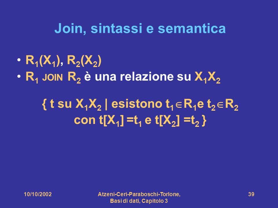 10/10/2002Atzeni-Ceri-Paraboschi-Torlone, Basi di dati, Capitolo 3 39 Join, sintassi e semantica R 1 (X 1 ), R 2 (X 2 ) R 1 JOIN R 2 è una relazione su X 1 X 2 { t su X 1 X 2 | esistono t 1 R 1 e t 2 R 2 con t[X 1 ] =t 1 e t[X 2 ] =t 2 }