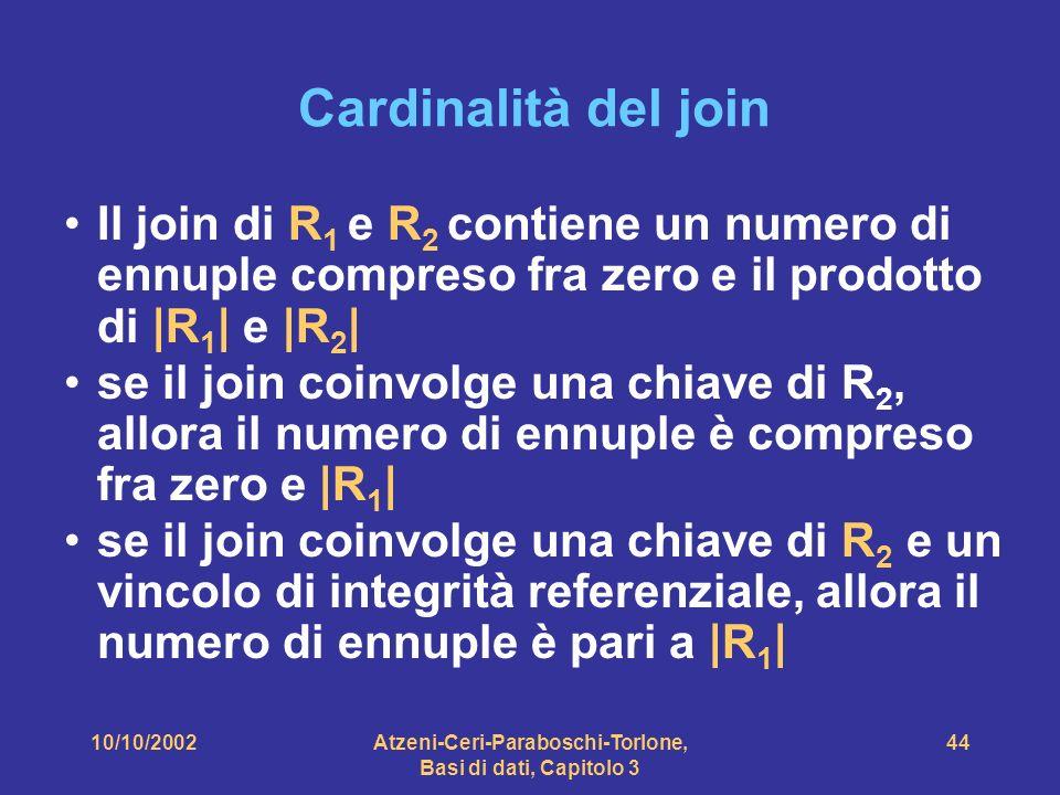10/10/2002Atzeni-Ceri-Paraboschi-Torlone, Basi di dati, Capitolo 3 44 Cardinalità del join Il join di R 1 e R 2 contiene un numero di ennuple compreso fra zero e il prodotto di |R 1 | e |R 2 | se il join coinvolge una chiave di R 2, allora il numero di ennuple è compreso fra zero e |R 1 | se il join coinvolge una chiave di R 2 e un vincolo di integrità referenziale, allora il numero di ennuple è pari a |R 1 |