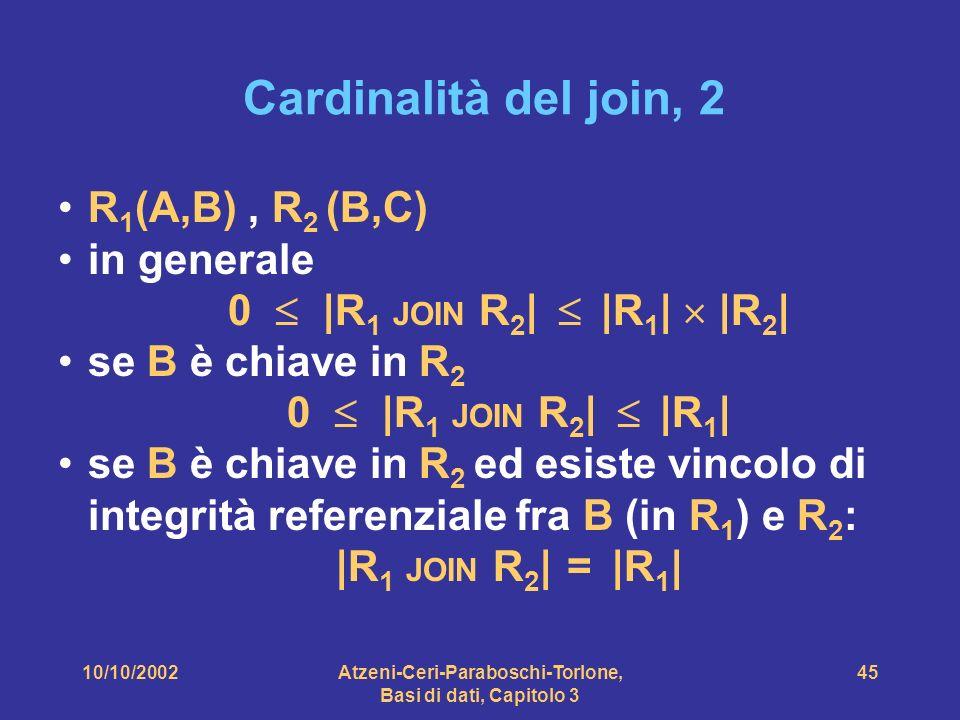 10/10/2002Atzeni-Ceri-Paraboschi-Torlone, Basi di dati, Capitolo 3 45 Cardinalità del join, 2 R 1 (A,B), R 2 (B,C) in generale 0 |R 1 JOIN R 2 | |R 1 | |R 2 | se B è chiave in R 2 0 |R 1 JOIN R 2 | |R 1 | se B è chiave in R 2 ed esiste vincolo di integrità referenziale fra B (in R 1 ) e R 2 : |R 1 JOIN R 2 | = |R 1 |