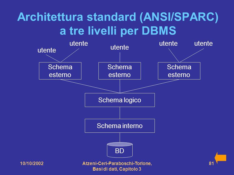 10/10/2002Atzeni-Ceri-Paraboschi-Torlone, Basi di dati, Capitolo 3 81 Architettura standard (ANSI/SPARC) a tre livelli per DBMS BD Schema logico Schema esterno Schema interno Schema esterno Schema esterno utente