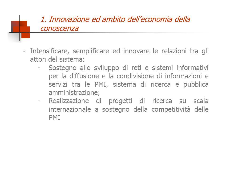 -Intensificare, semplificare ed innovare le relazioni tra gli attori del sistema: -Sostegno allo sviluppo di reti e sistemi informativi per la diffusi