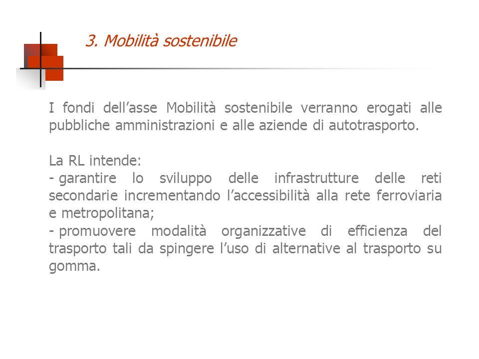 I fondi dellasse Mobilità sostenibile verranno erogati alle pubbliche amministrazioni e alle aziende di autotrasporto.