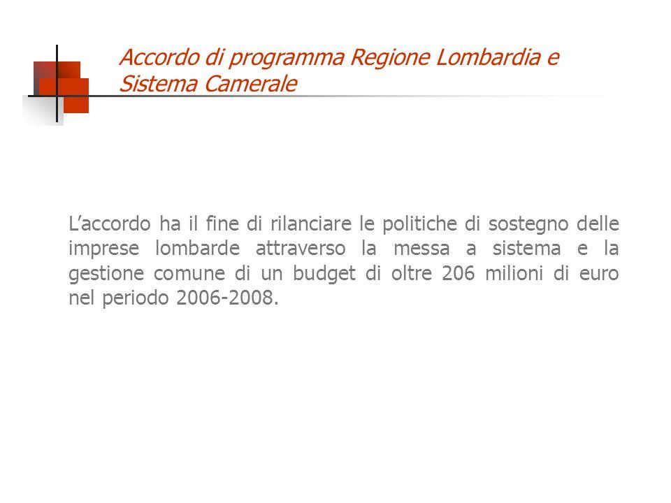 Laccordo ha il fine di rilanciare le politiche di sostegno delle imprese lombarde attraverso la messa a sistema e la gestione comune di un budget di oltre 206 milioni di euro nel periodo 2006-2008.