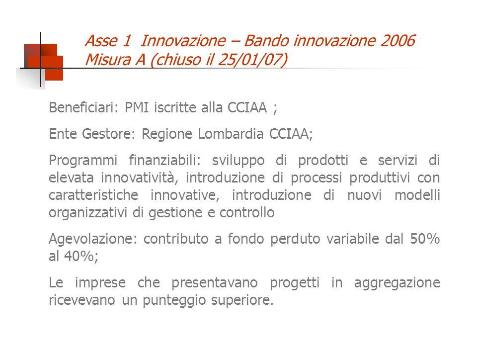 Beneficiari: PMI iscritte alla CCIAA ; Ente Gestore: Regione Lombardia CCIAA; Programmi finanziabili: sviluppo di prodotti e servizi di elevata innova