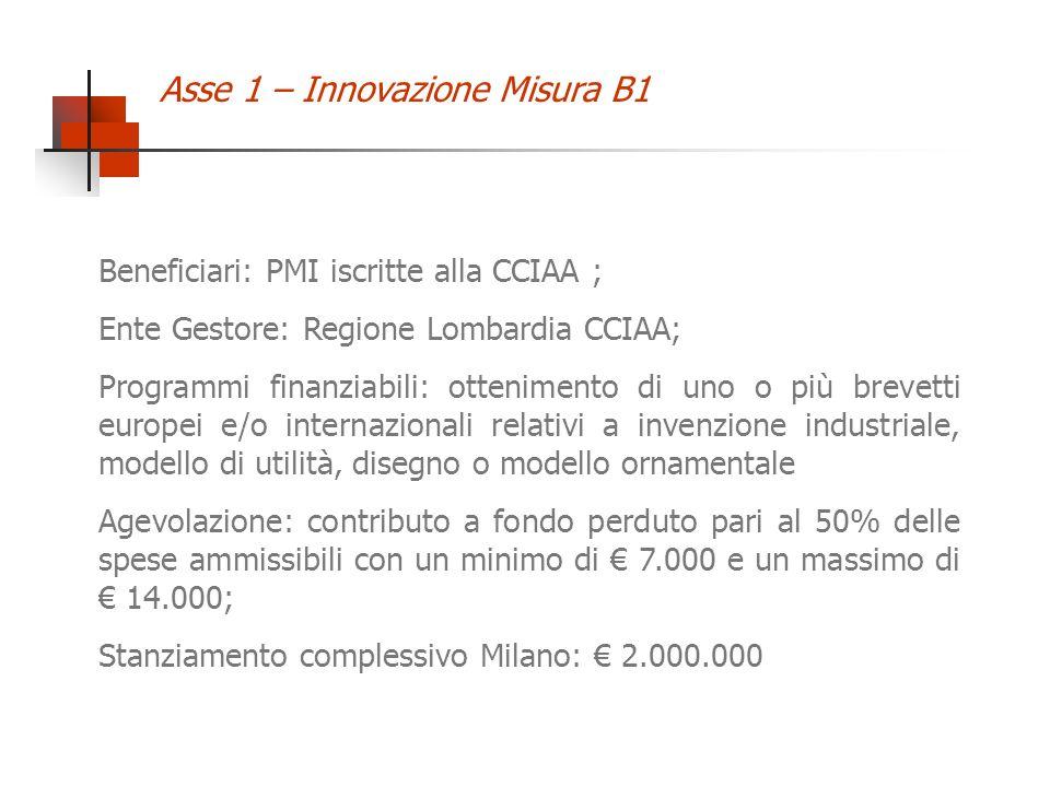 Asse 1 – Innovazione Misura B1 Beneficiari: PMI iscritte alla CCIAA ; Ente Gestore: Regione Lombardia CCIAA; Programmi finanziabili: ottenimento di uno o più brevetti europei e/o internazionali relativi a invenzione industriale, modello di utilità, disegno o modello ornamentale Agevolazione: contributo a fondo perduto pari al 50% delle spese ammissibili con un minimo di 7.000 e un massimo di 14.000; Stanziamento complessivo Milano: 2.000.000