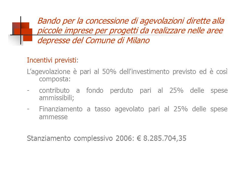 Incentivi previsti: Lagevolazione è pari al 50% dellinvestimento previsto ed è così composta: -contributo a fondo perduto pari al 25% delle spese ammissibili; -Finanziamento a tasso agevolato pari al 25% delle spese ammesse Stanziamento complessivo 2006: 8.285.704,35 Bando per la concessione di agevolazioni dirette alla piccole imprese per progetti da realizzare nelle aree depresse del Comune di Milano