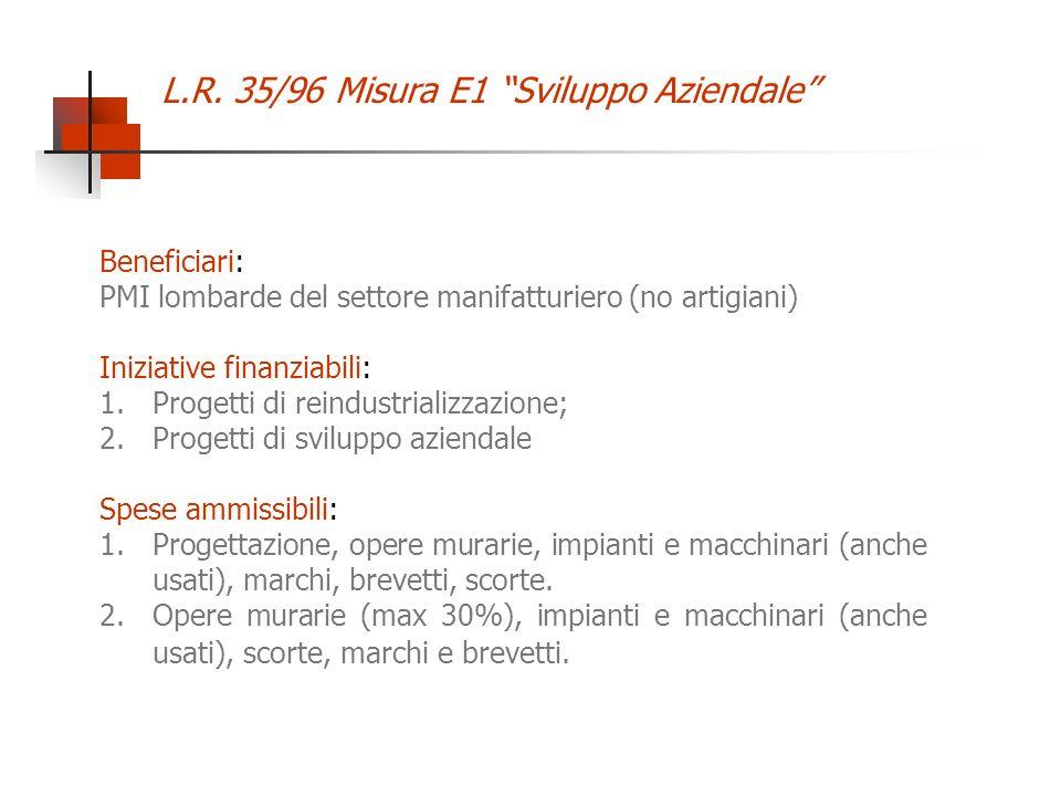 L.R. 35/96 Misura E1 Sviluppo Aziendale Beneficiari: PMI lombarde del settore manifatturiero (no artigiani) Iniziative finanziabili: 1.Progetti di rei