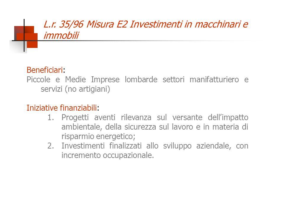 L.r. 35/96 Misura E2 Investimenti in macchinari e immobili Beneficiari: Piccole e Medie Imprese lombarde settori manifatturiero e servizi (no artigian