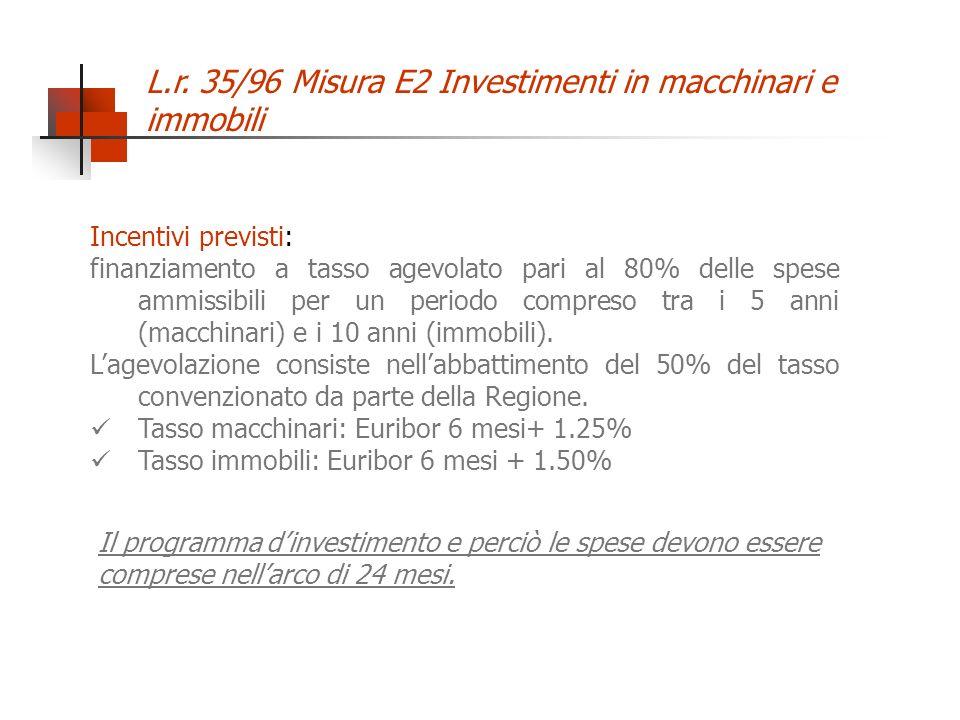L.r. 35/96 Misura E2 Investimenti in macchinari e immobili Incentivi previsti: finanziamento a tasso agevolato pari al 80% delle spese ammissibili per