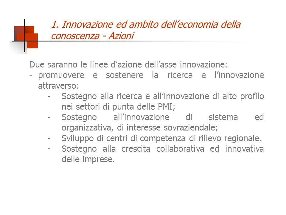 Due saranno le linee dazione dellasse innovazione: -promuovere e sostenere la ricerca e linnovazione attraverso: -Sostegno alla ricerca e allinnovazio