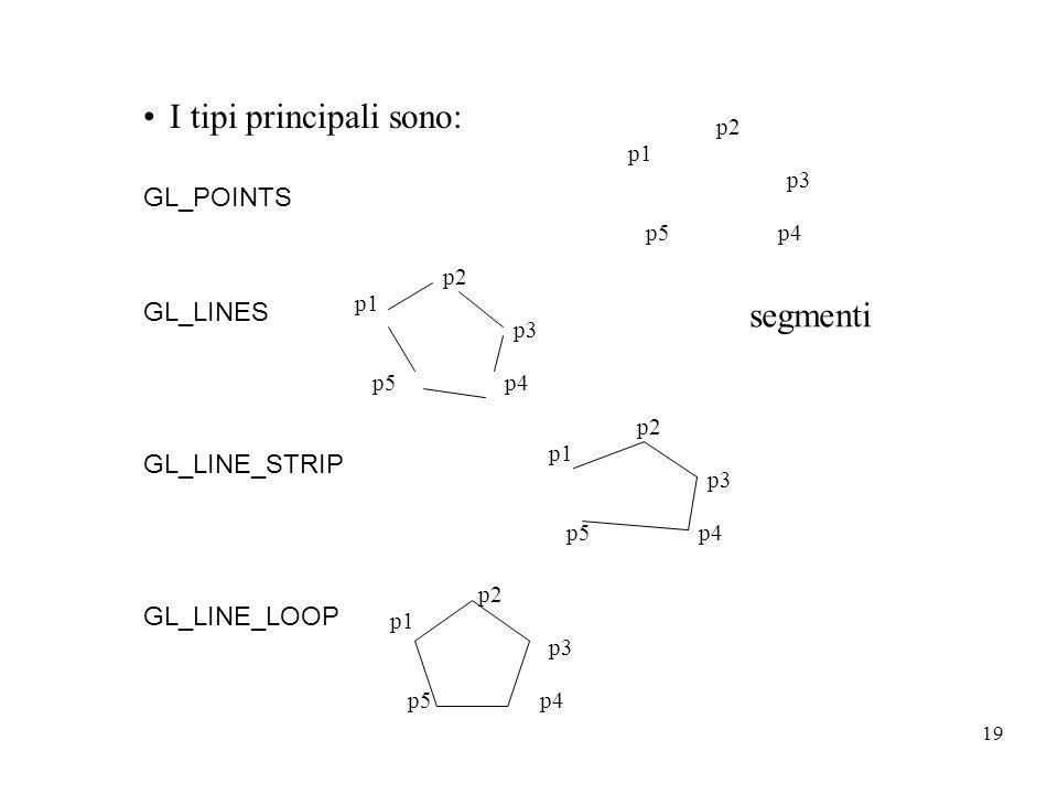 19 I tipi principali sono: GL_POINTS GL_LINES GL_LINE_STRIP GL_LINE_LOOP p1 p2 p3 p4p5 p1 p2 p3 p4p5 p1 p2 p3 p4p5 p1 p2 p3 p4p5 segmenti