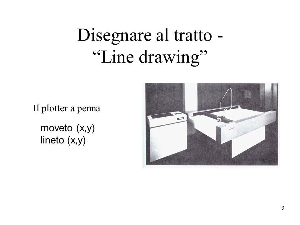 3 Disegnare al tratto - Line drawing Il plotter a penna moveto (x,y) lineto (x,y)