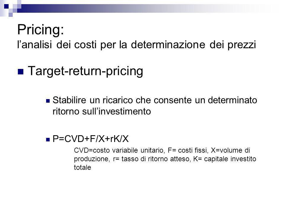 Pricing: lanalisi dei costi per la determinazione dei prezzi Target-return-pricing Stabilire un ricarico che consente un determinato ritorno sullinves