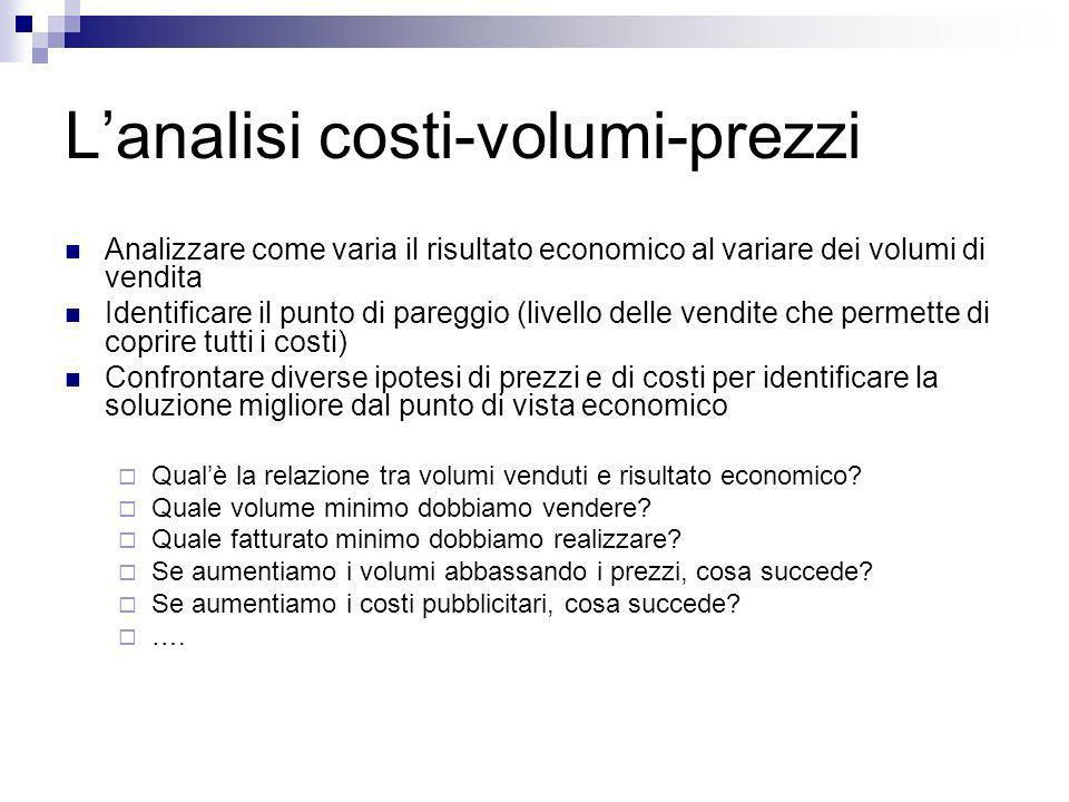 Lanalisi costi-volumi-prezzi Analizzare come varia il risultato economico al variare dei volumi di vendita Identificare il punto di pareggio (livello