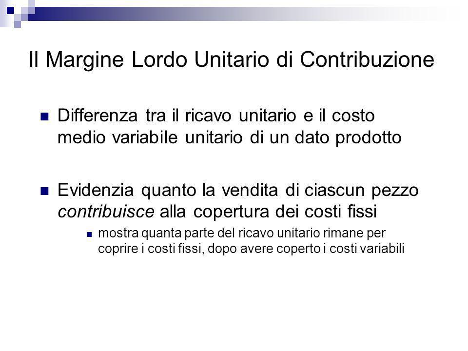 Il Margine Lordo Unitario di Contribuzione Differenza tra il ricavo unitario e il costo medio variabile unitario di un dato prodotto Evidenzia quanto