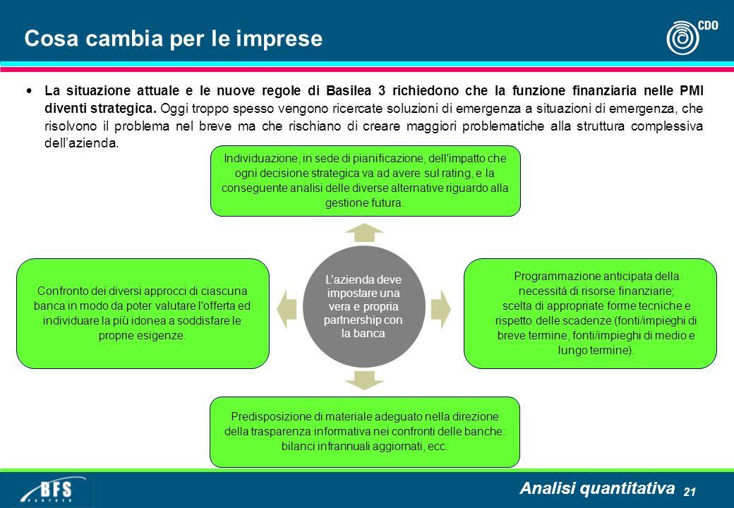 21 Cosa cambia per le imprese Lazienda deve impostare una vera e propria partnership con la banca Individuazione, in sede di pianificazione, dell'impa