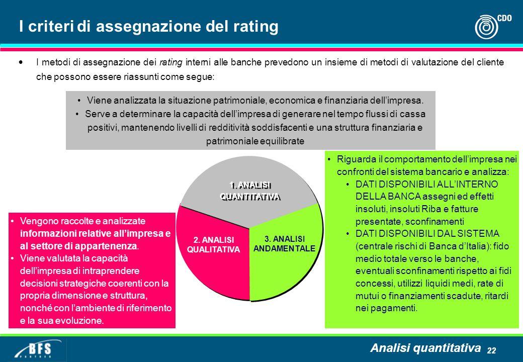 22 I criteri di assegnazione del rating I metodi di assegnazione dei rating interni alle banche prevedono un insieme di metodi di valutazione del cliente che possono essere riassunti come segue: 1.