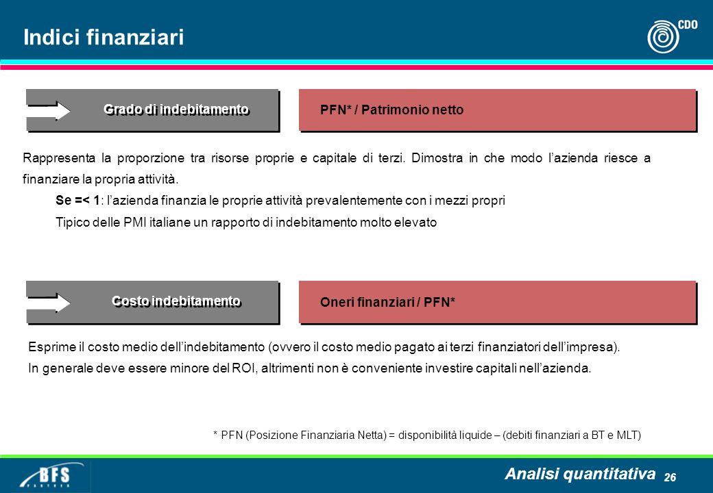 26 Indici finanziari Rappresenta la proporzione tra risorse proprie e capitale di terzi.