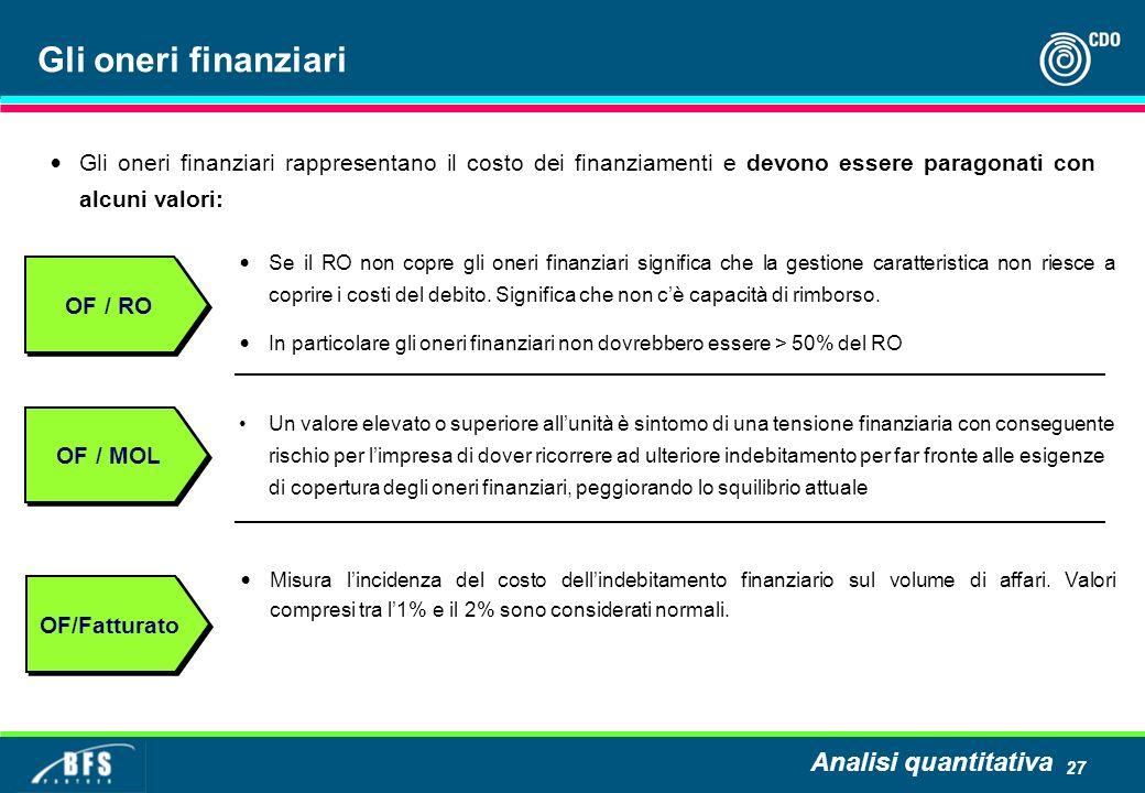 27 Gli oneri finanziari Gli oneri finanziari rappresentano il costo dei finanziamenti e devono essere paragonati con alcuni valori: OF / RO Se il RO non copre gli oneri finanziari significa che la gestione caratteristica non riesce a coprire i costi del debito.