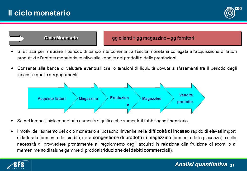31 Vendita prodotto Magazzino Il ciclo monetario Si utilizza per misurare il periodo di tempo intercorrente tra l uscita monetaria collegata all acquisizione di fattori produttivi e l entrata monetaria relativa alle vendite dei prodotti o delle prestazioni.