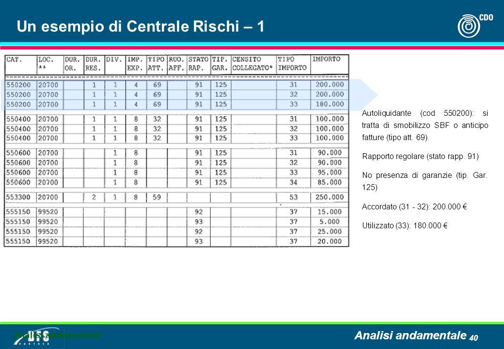40 Un esempio di Centrale Rischi – 1 Autoliquidante (cod 550200): si tratta di smobilizzo SBF o anticipo fatture (tipo att. 69). Rapporto regolare (st