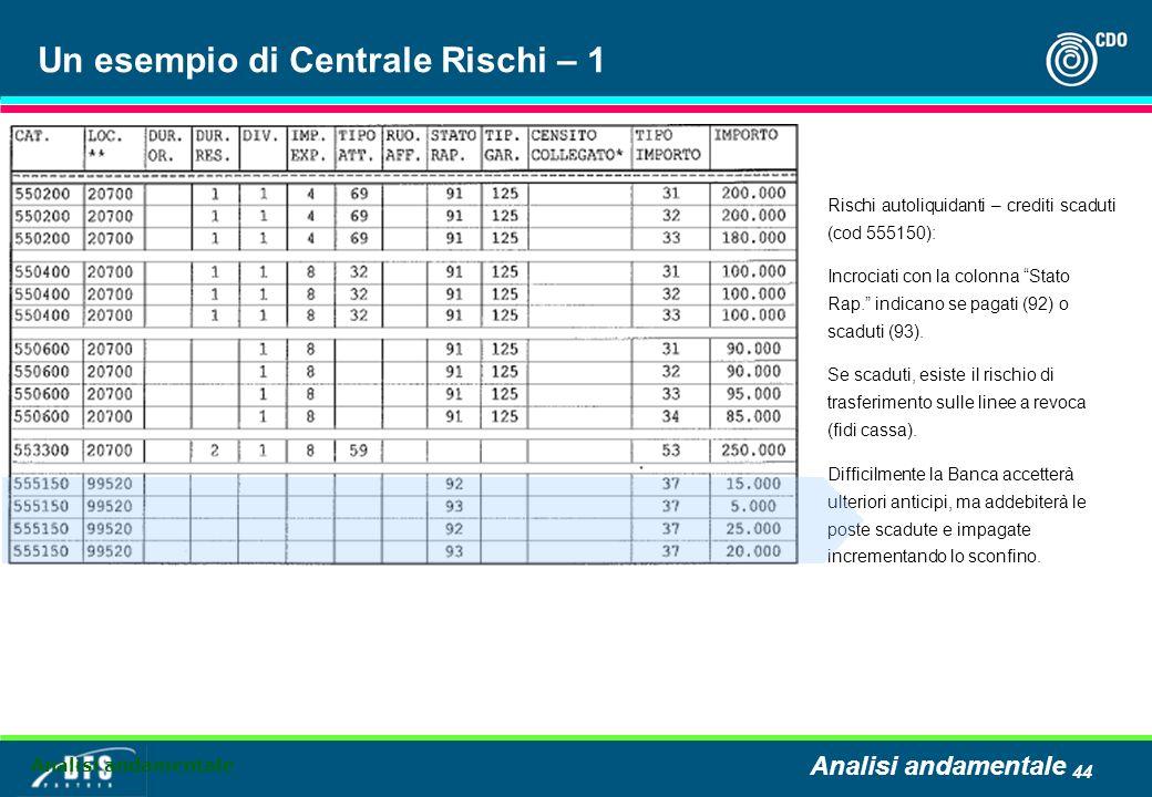 44 Un esempio di Centrale Rischi – 1 Rischi autoliquidanti – crediti scaduti (cod 555150): Incrociati con la colonna Stato Rap.
