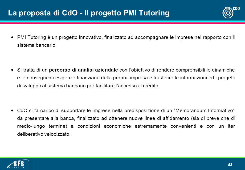 53 La proposta di CdO - Il progetto PMI Tutoring PMI Tutoring è un progetto innovativo, finalizzato ad accompagnare le imprese nel rapporto con il sistema bancario.