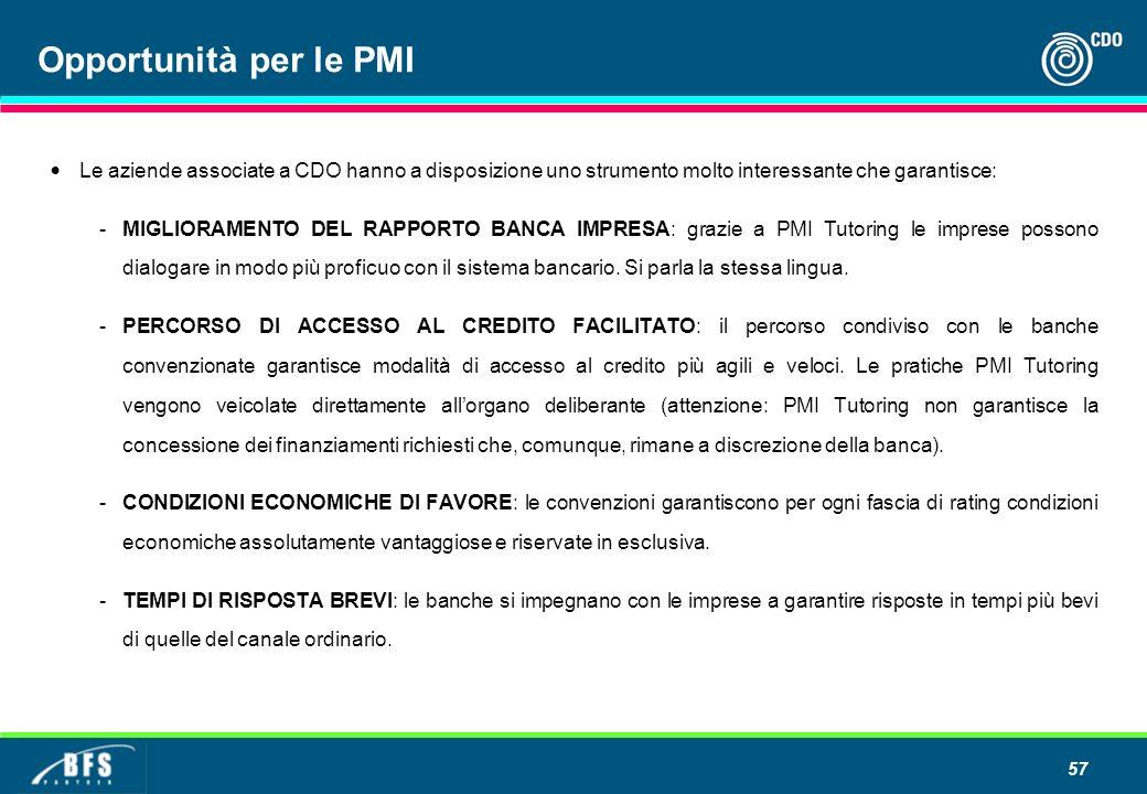 57 Opportunità per le PMI Le aziende associate a CDO hanno a disposizione uno strumento molto interessante che garantisce: -MIGLIORAMENTO DEL RAPPORTO BANCA IMPRESA: grazie a PMI Tutoring le imprese possono dialogare in modo più proficuo con il sistema bancario.
