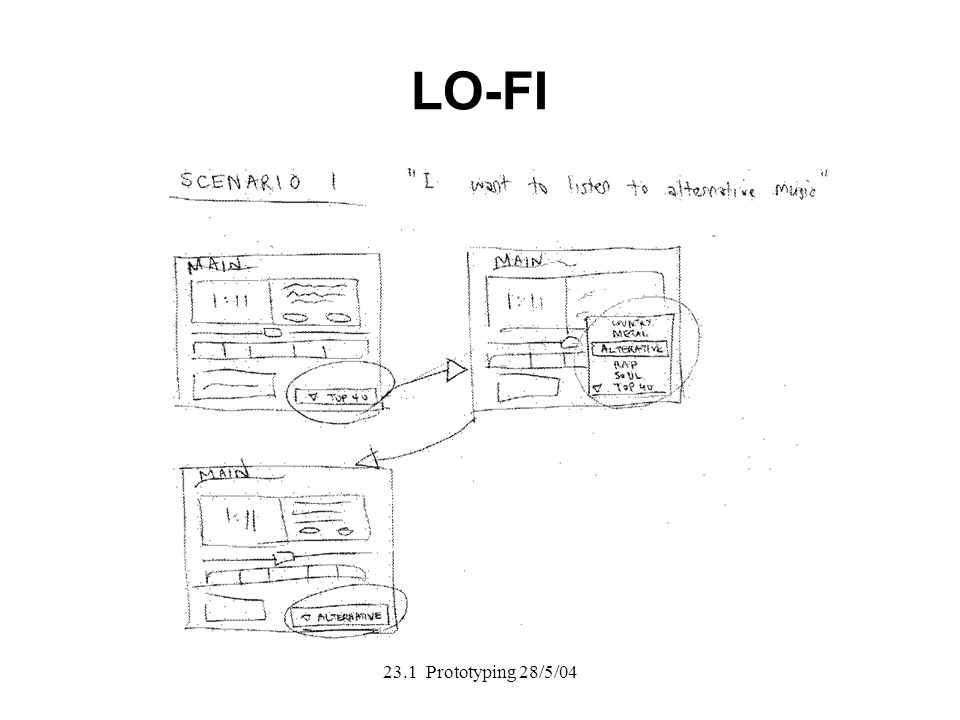23.1 Prototyping 28/5/04 LO-FI