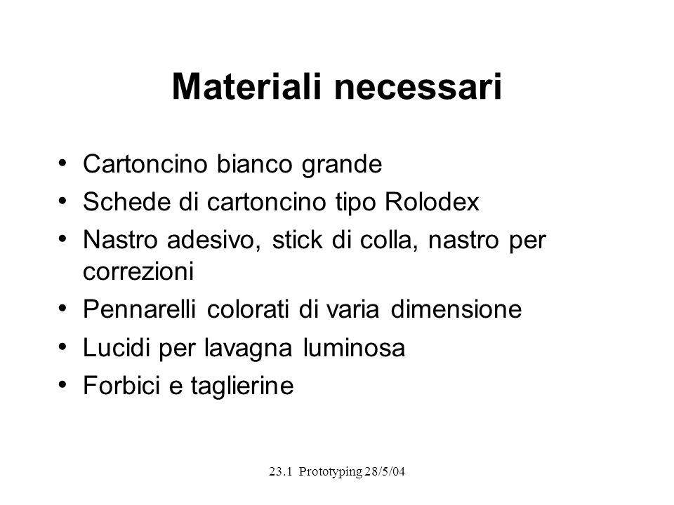 Materiali necessari Cartoncino bianco grande Schede di cartoncino tipo Rolodex Nastro adesivo, stick di colla, nastro per correzioni Pennarelli colora