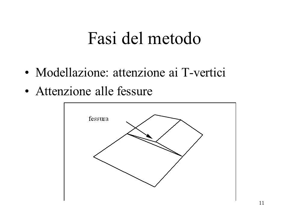 11 Fasi del metodo Modellazione: attenzione ai T-vertici Attenzione alle fessure