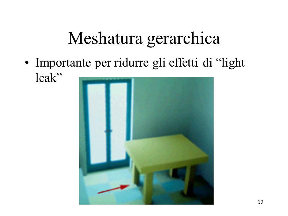 13 Meshatura gerarchica Importante per ridurre gli effetti di light leak