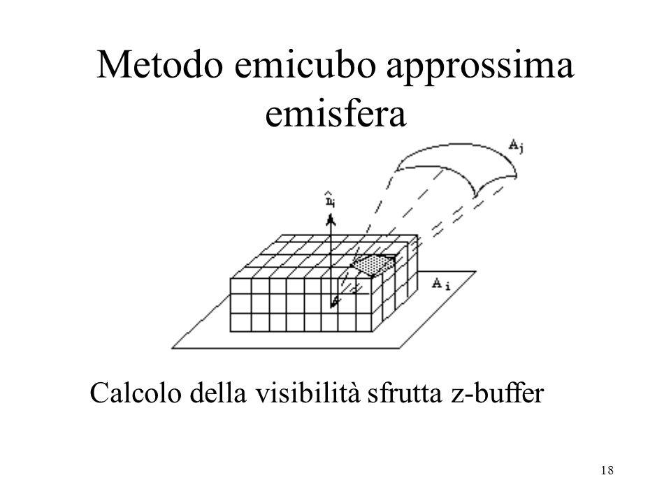 18 Metodo emicubo approssima emisfera Calcolo della visibilità sfrutta z-buffer
