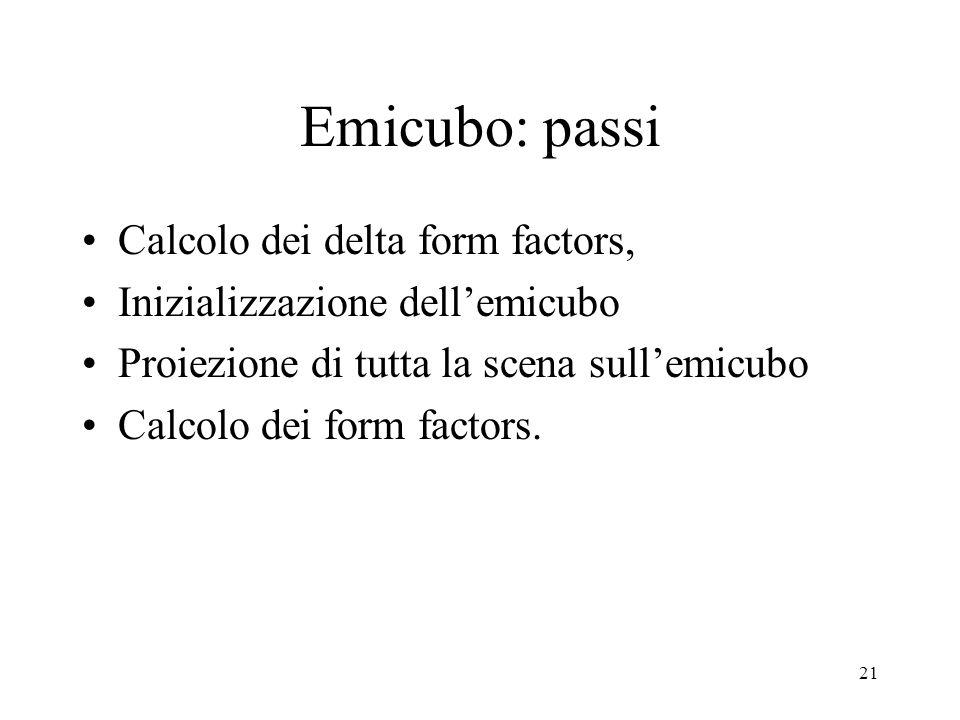 21 Emicubo: passi Calcolo dei delta form factors, Inizializzazione dellemicubo Proiezione di tutta la scena sullemicubo Calcolo dei form factors.