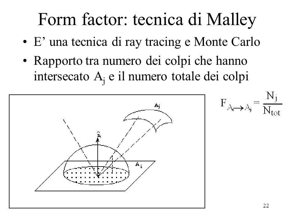 22 Form factor: tecnica di Malley E una tecnica di ray tracing e Monte Carlo Rapporto tra numero dei colpi che hanno intersecato A j e il numero totale dei colpi