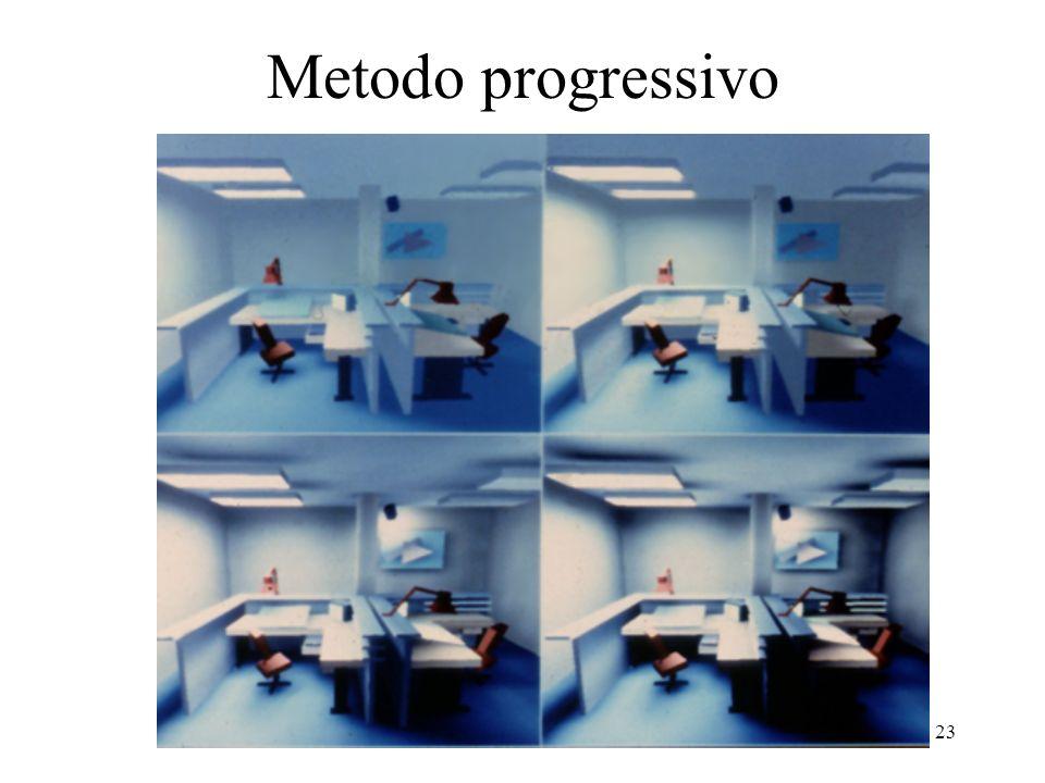 23 Metodo progressivo