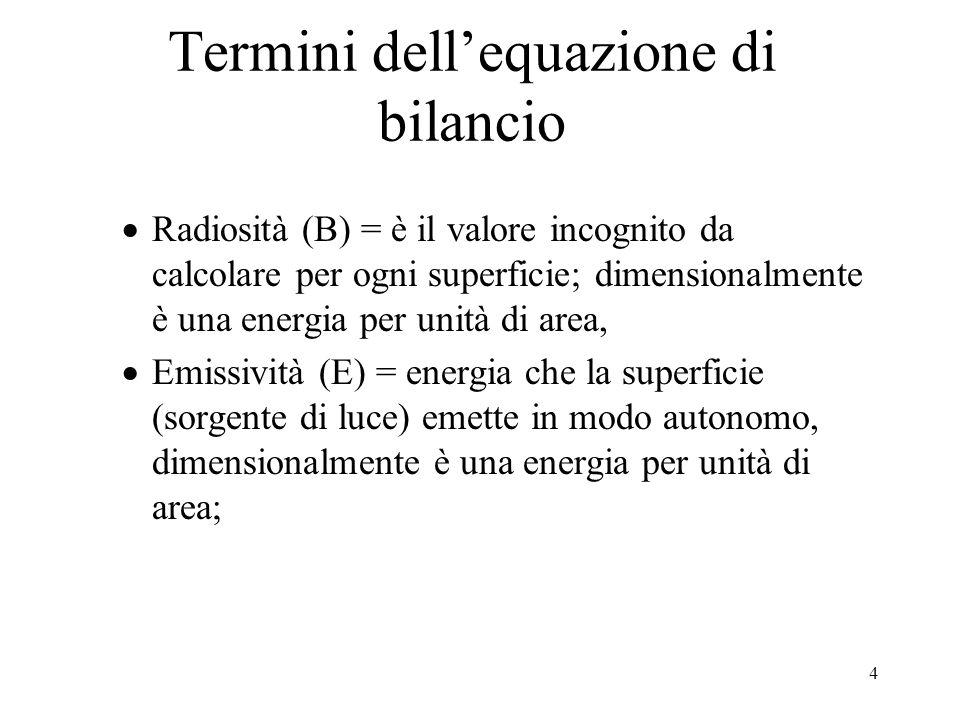 4 Termini dellequazione di bilancio Radiosità (B) = è il valore incognito da calcolare per ogni superficie; dimensionalmente è una energia per unità di area, Emissività (E) = energia che la superficie (sorgente di luce) emette in modo autonomo, dimensionalmente è una energia per unità di area;