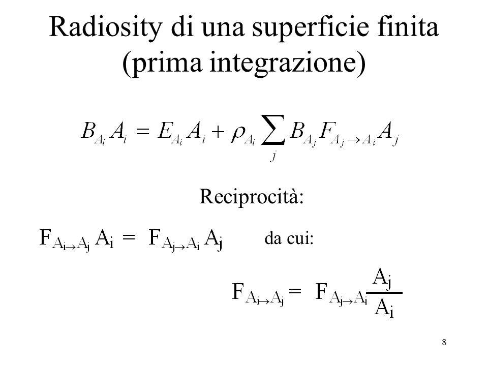 9 Radiosity di superfici finite Sistema lineare di N equazioni in N incognite: