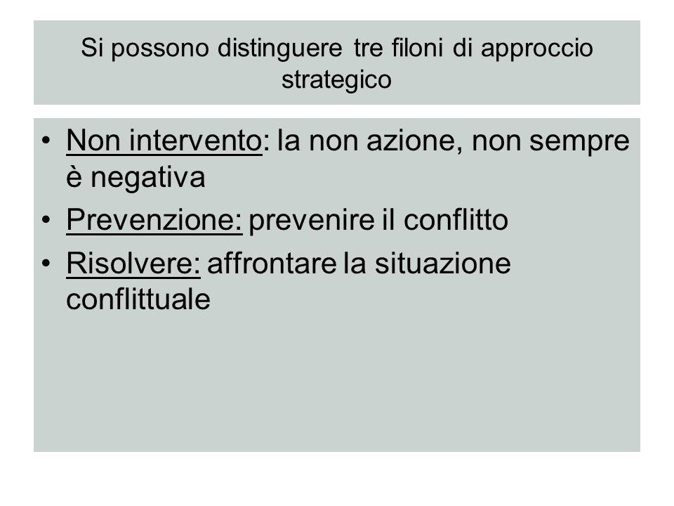 Si possono distinguere tre filoni di approccio strategico Non intervento: la non azione, non sempre è negativa Prevenzione: prevenire il conflitto Ris