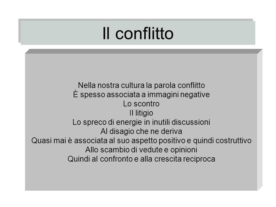 Il conflitto Il conflitto Nella nostra cultura la parola conflitto È spesso associata a immagini negative Lo scontro Il litigio Lo spreco di energie i