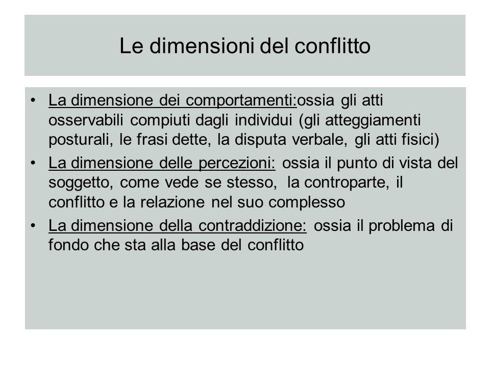 Le dimensioni del conflitto La dimensione dei comportamenti:ossia gli atti osservabili compiuti dagli individui (gli atteggiamenti posturali, le frasi