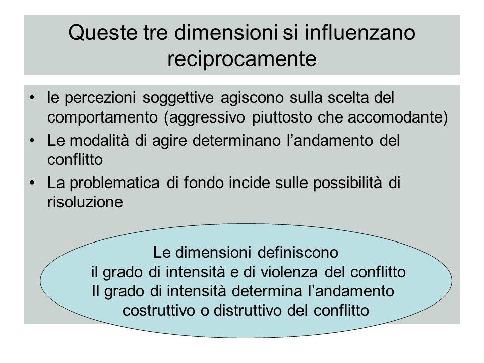 Queste tre dimensioni si influenzano reciprocamente le percezioni soggettive agiscono sulla scelta del comportamento (aggressivo piuttosto che accomod
